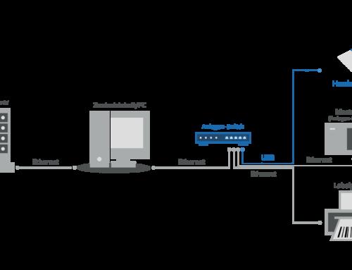 Software für Nacharbeitsplatz in Produktionsanlagen (MES Erweiterung)
