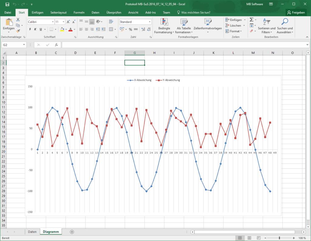 Tolle Einfaches Elektronisches Diagramm Galerie - Elektrische ...