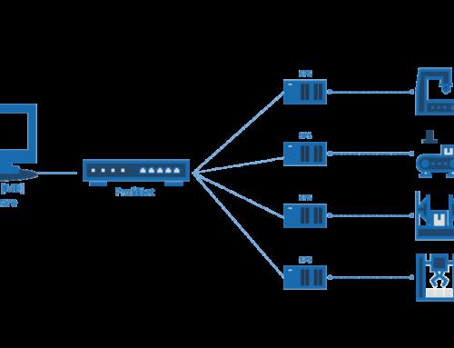 SPS-PC Datenaustausch: Ohne OPC Server?