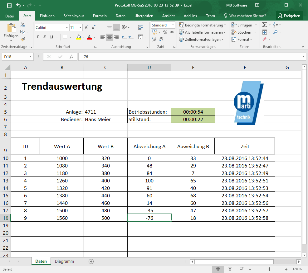 SPS Trendauswertung mit Excel