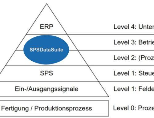 ERP-Anbindung von Maschinen und Anlagen
