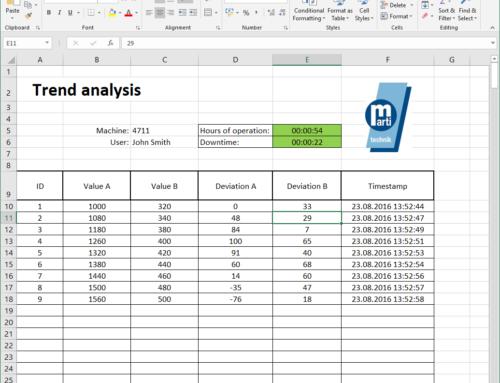 Daten aus einer Siemens S7 auslesen und in Excel auswerten
