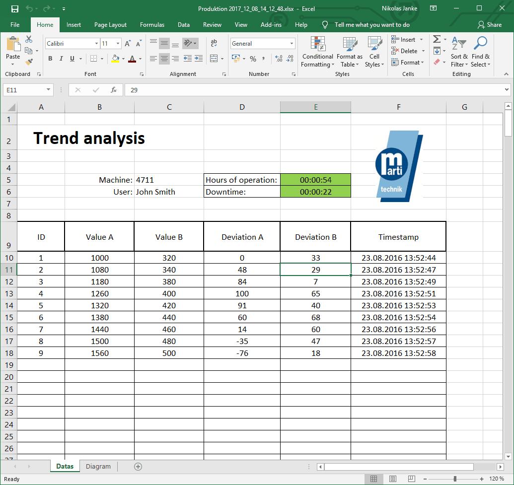 PLC Data Tools